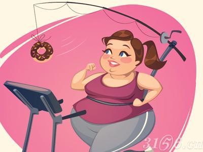 微信头像不胖二十斤