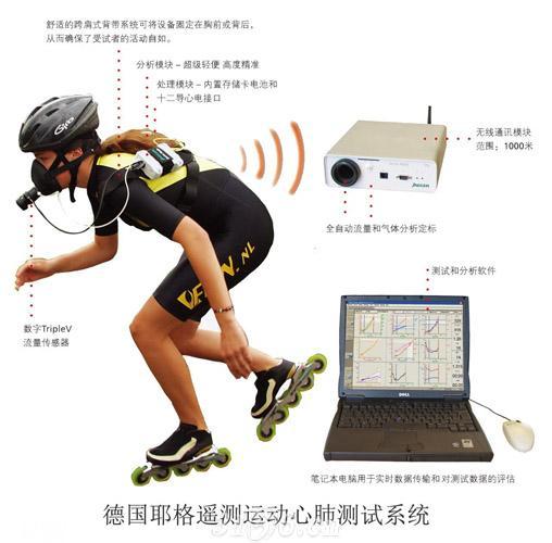 遥测运动心肺测试系统