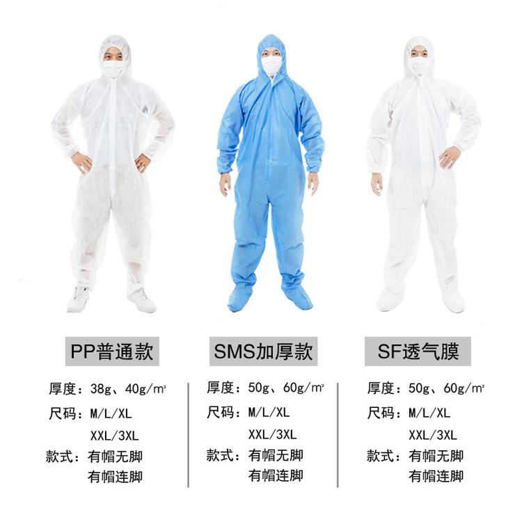 隔离衣防护服蓝色